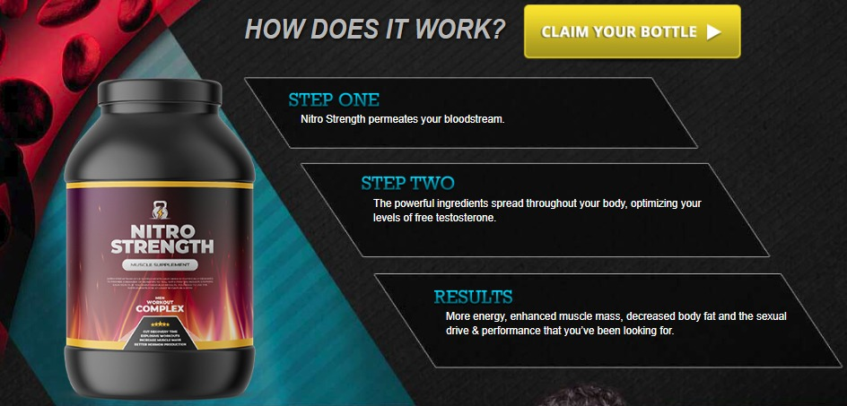 Nitro Strength Muscles Supplement For Maximize Workout Performance