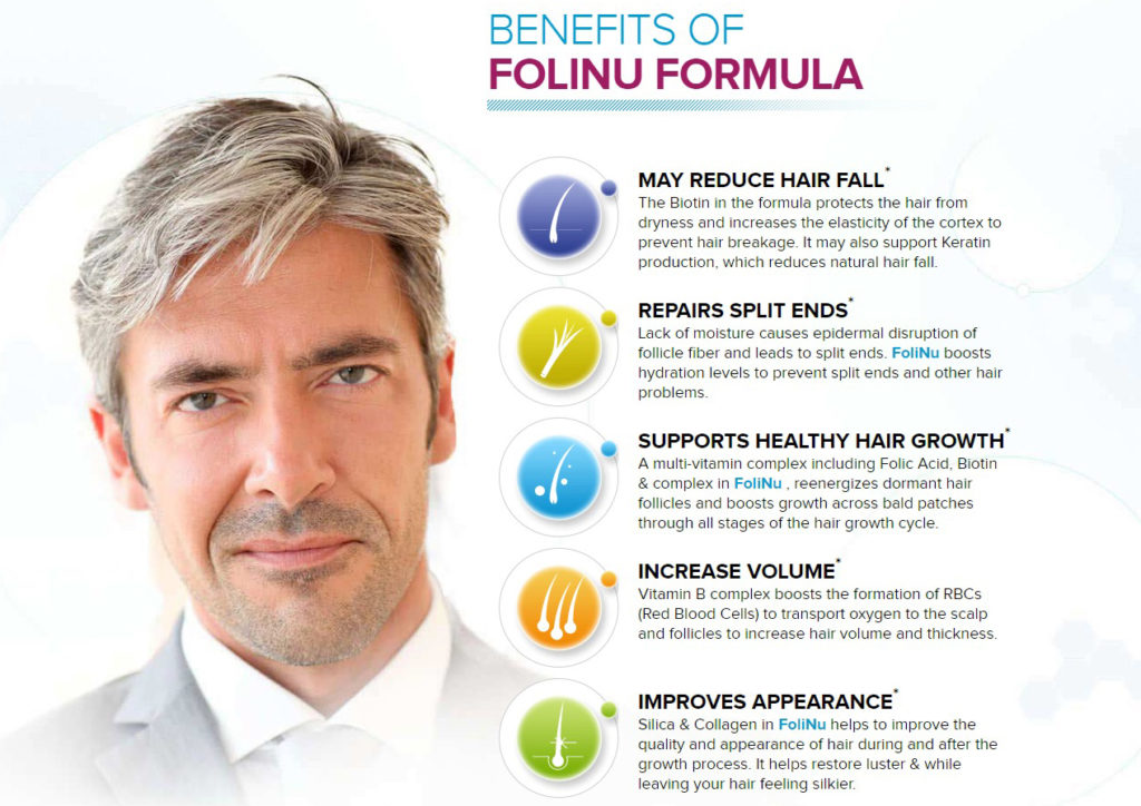 FoliNu Hair Accelerator Reviews- Side Effects, Price, Ingredients